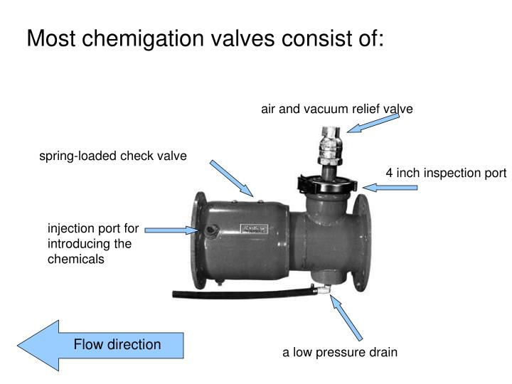 Most chemigation valves consist of: