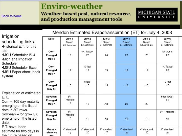 Mendon Estimated Evapotranspiration (ET) for July 4, 2008