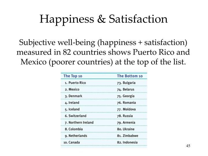 Happiness & Satisfaction