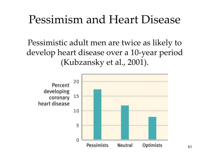 Pessimism and Heart Disease