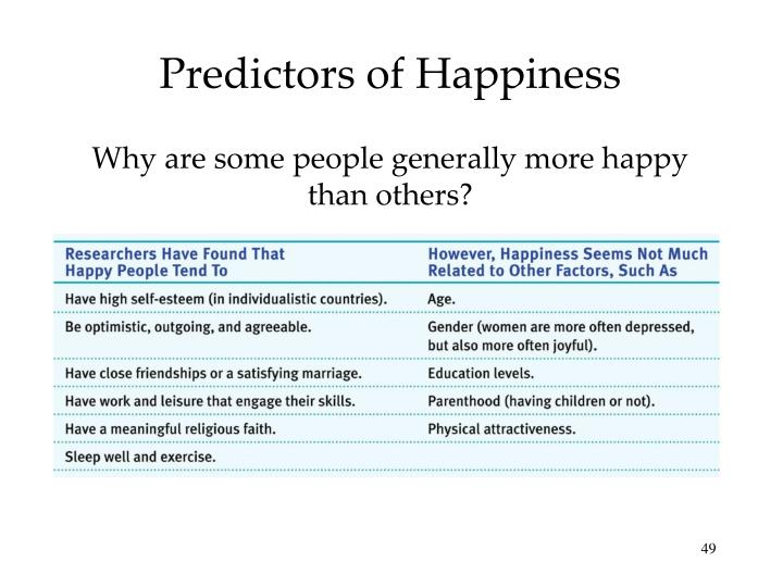 Predictors of Happiness