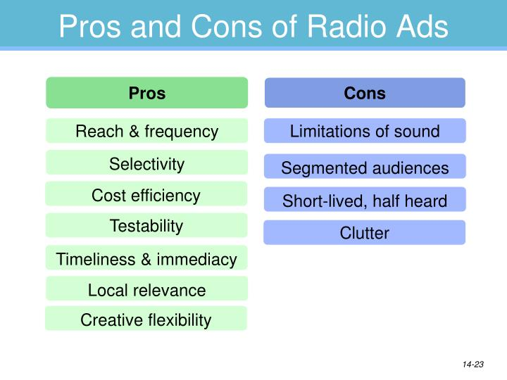 pros and cons of electronic media