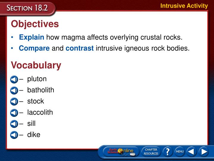 Intrusive Activity
