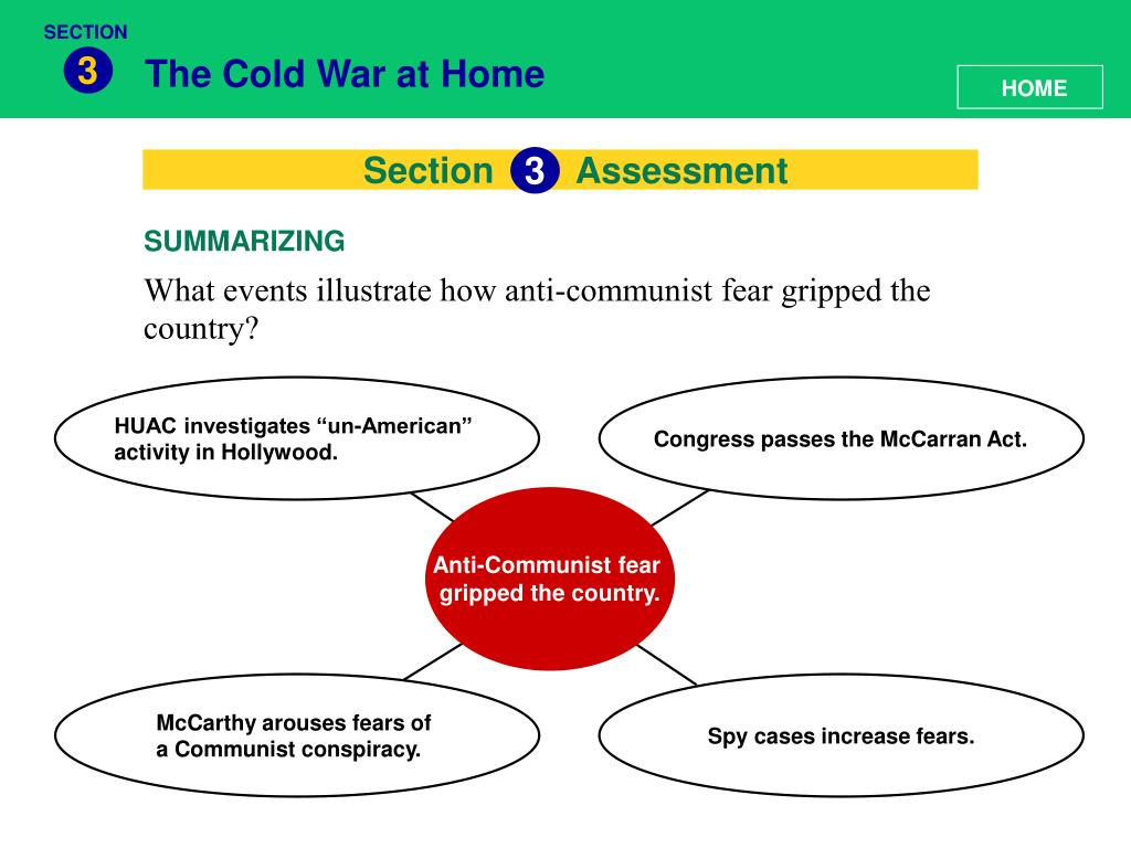 Ppt - Cold War Conflicts Powerpoint Presentation  Free Download