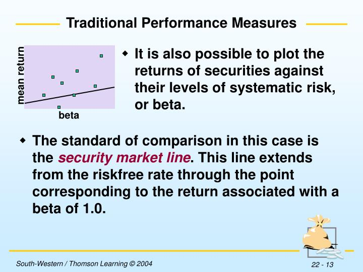 It is also possible to plot the returns of securities against their levels of systematic risk, or beta.