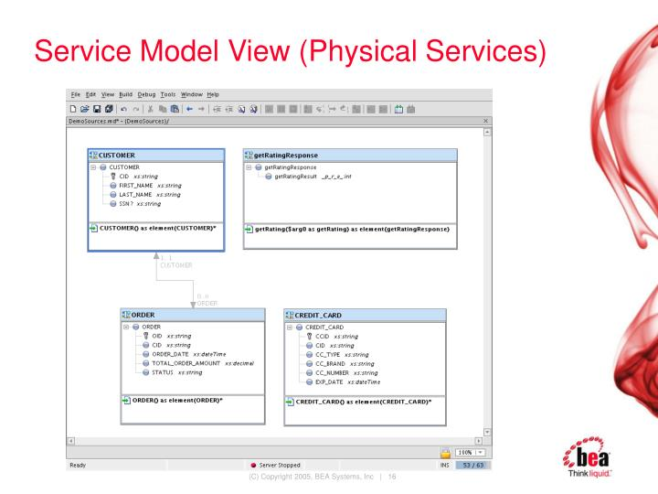 Service Model View (Physical Services)