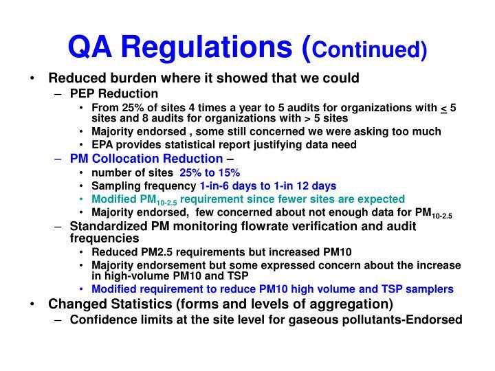 QA Regulations (
