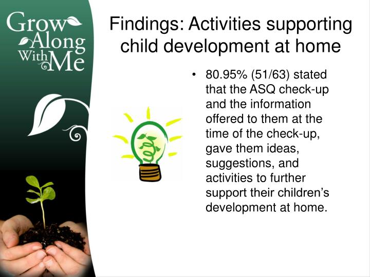 80.95% (51/63) stated that the ASQ check-up and the information offered to them at the time of the check-up, gave them ideas, suggestions, and activities to further support their children's development at home.