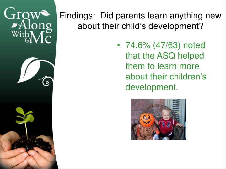 74.6% (47/63) noted that the ASQ helped them to learn more about their children's development.