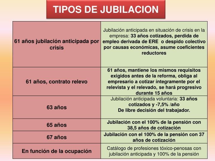 TIPOS DE JUBILACION