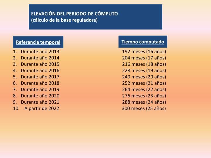 ELEVACIÓN DEL PERIODO DE CÓMPUTO