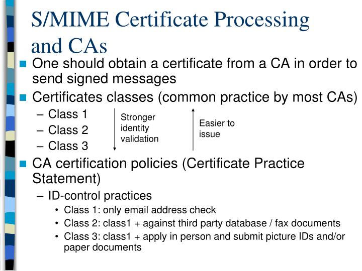 Ppt E Mail Security Pgp Smime Certificates And Pki Powerpoint
