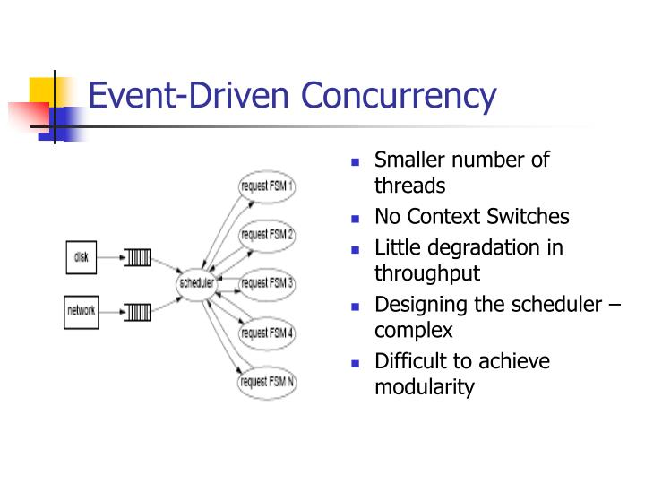 Event-Driven Concurrency
