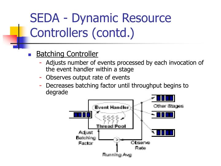SEDA - Dynamic Resource Controllers (contd.)