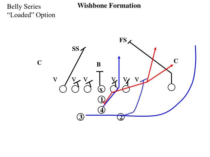 Wishbone Formation