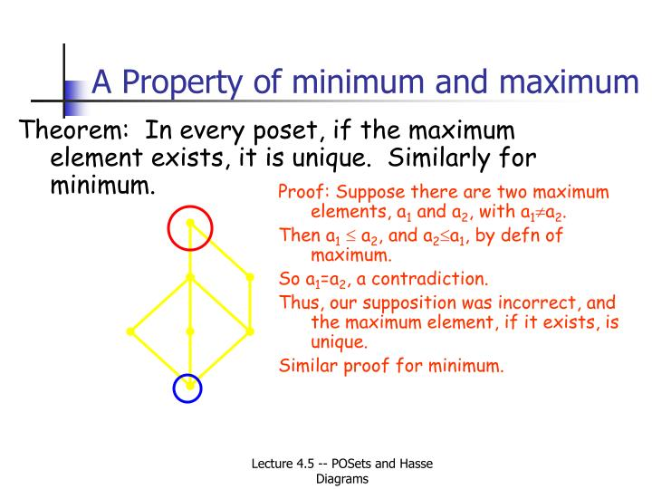 A Property of minimum and maximum