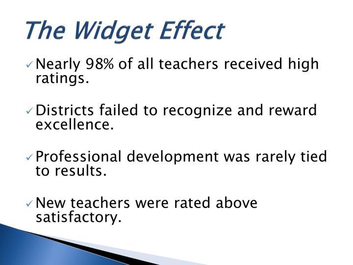The Widget Effect
