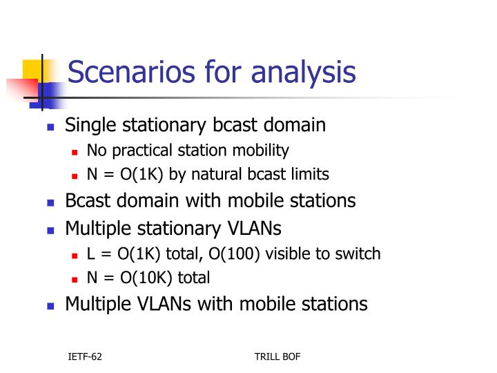Scenarios for analysis