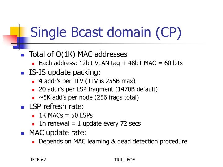 Single Bcast domain (CP)
