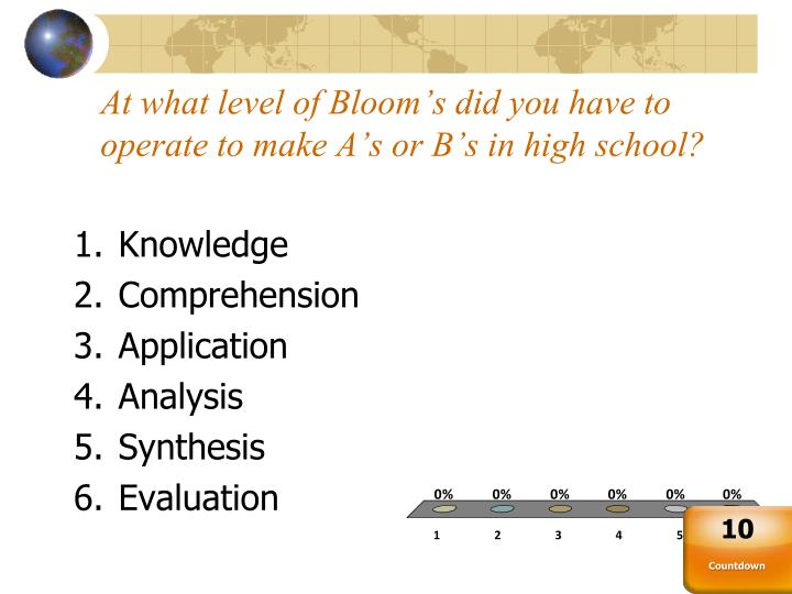At what level of Bloom's did you have to operate to make A's or B's in high school?