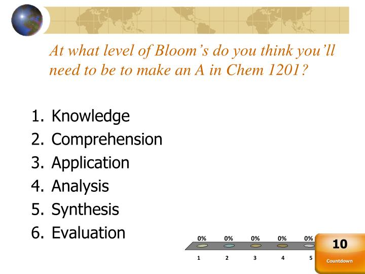 At what level of Bloom's do you think you'll need to be to make an A in Chem 1201?