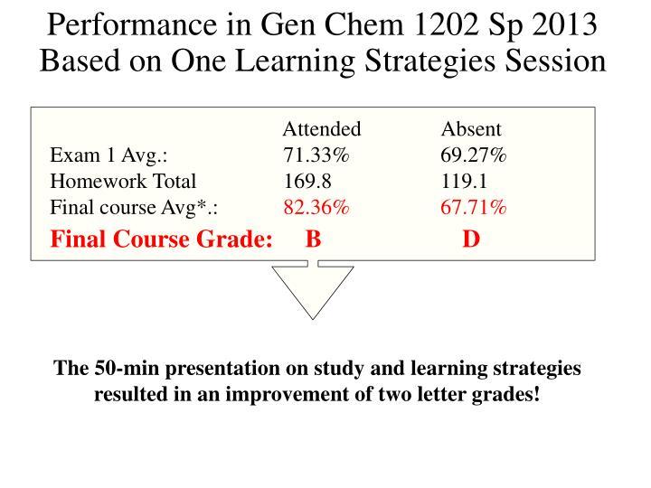 Performance in Gen Chem 1202