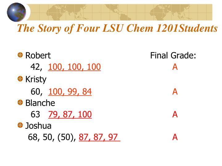 The Story of Four LSU Chem 1201Students