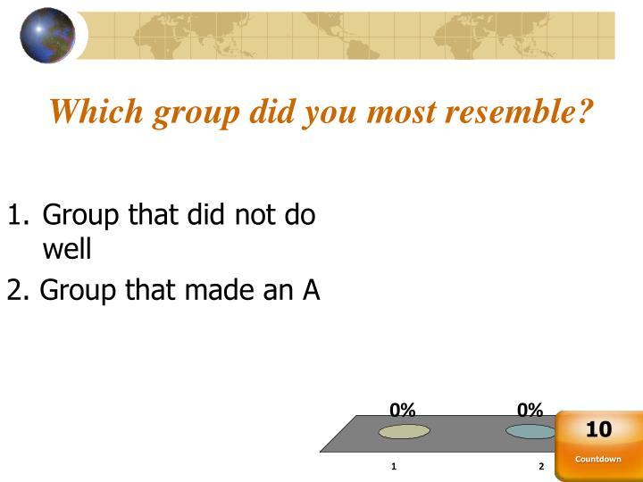 Which group did you most resemble?