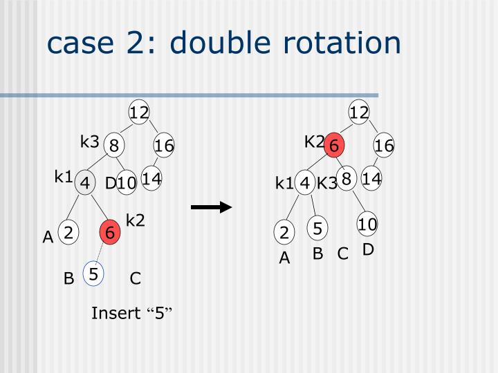 case 2: double rotation