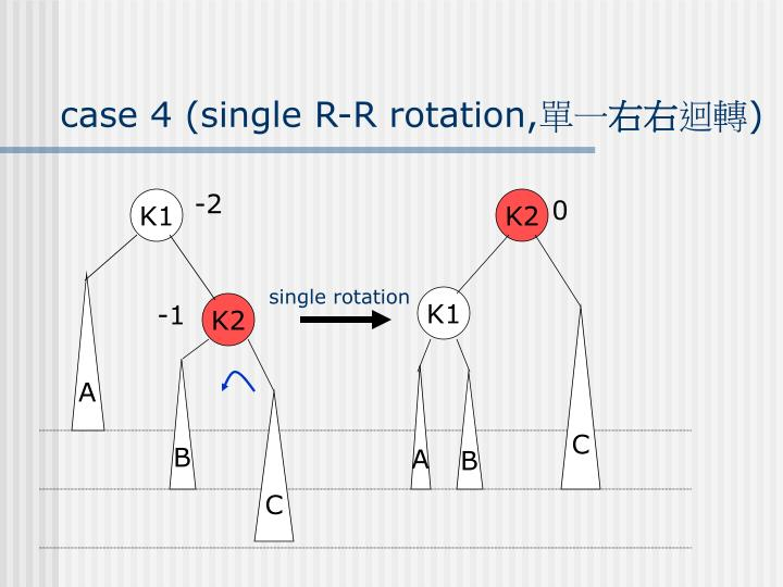 single rotation