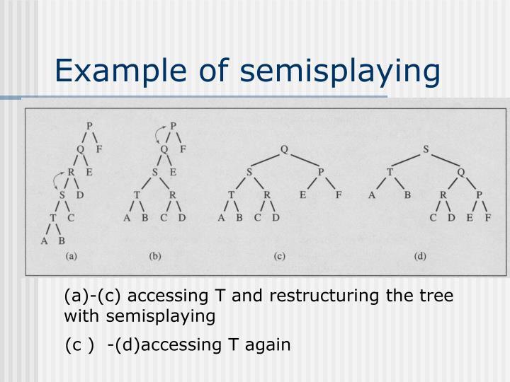 Example of semisplaying