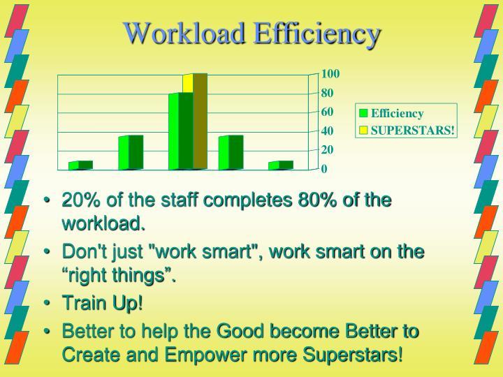 Workload Efficiency