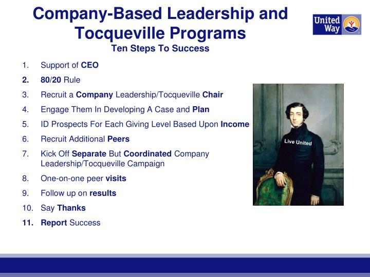 Company-Based Leadership and Tocqueville Programs