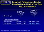 length of follow up and active placebo hazard ratios for total and cvd mortality