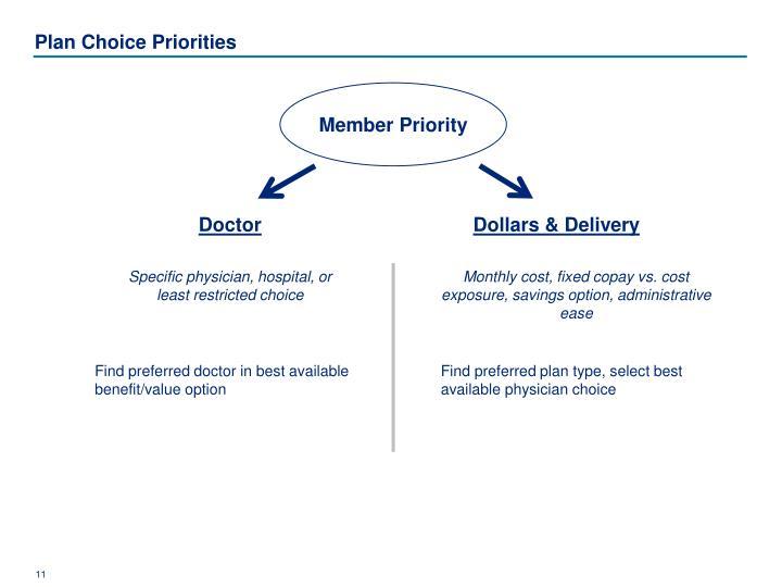 Plan Choice Priorities