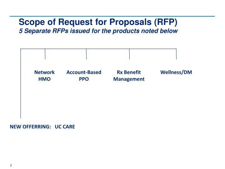 Scope of request for proposals rfp 5 separate rfps issued for the products noted below