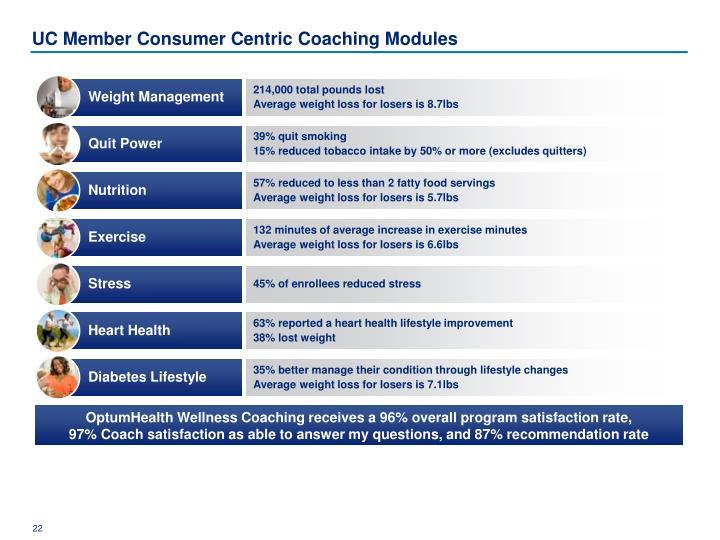 UC Member Consumer Centric Coaching Modules