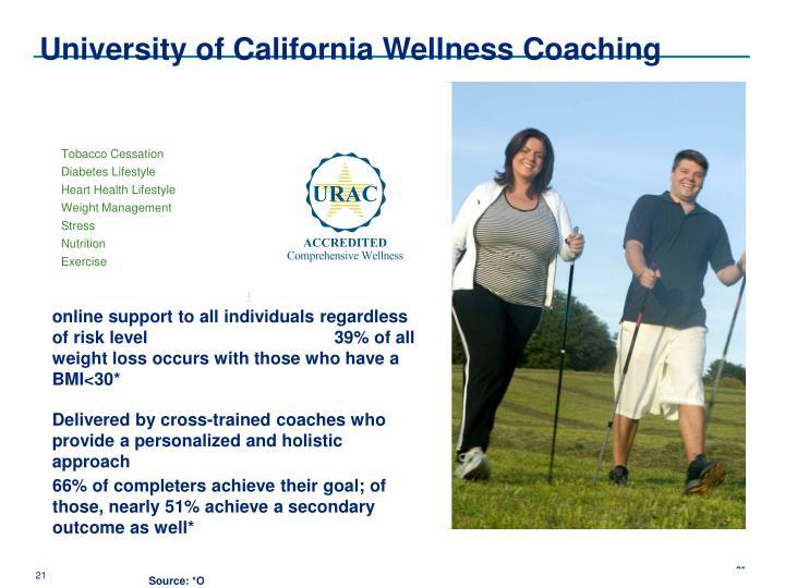University of California Wellness Coaching