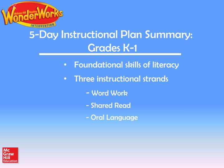 5-Day Instructional Plan Summary:
