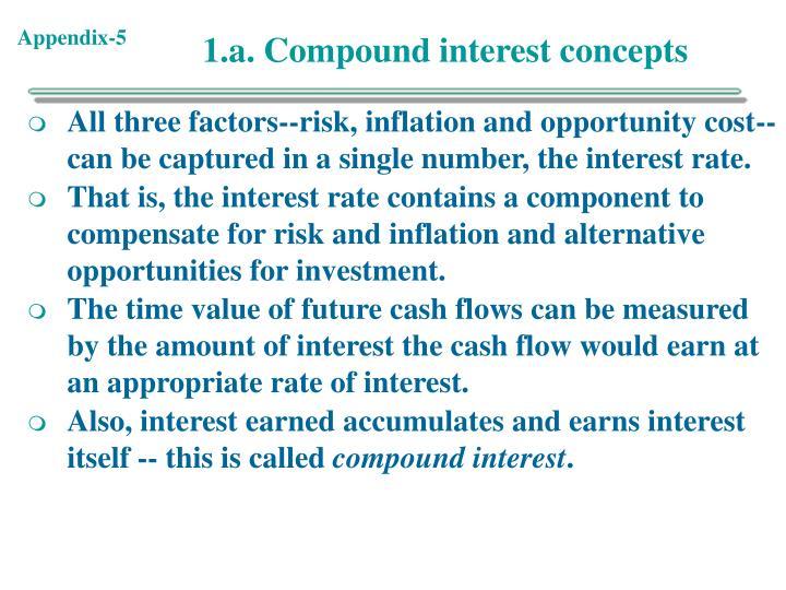 1.a. Compound interest concepts