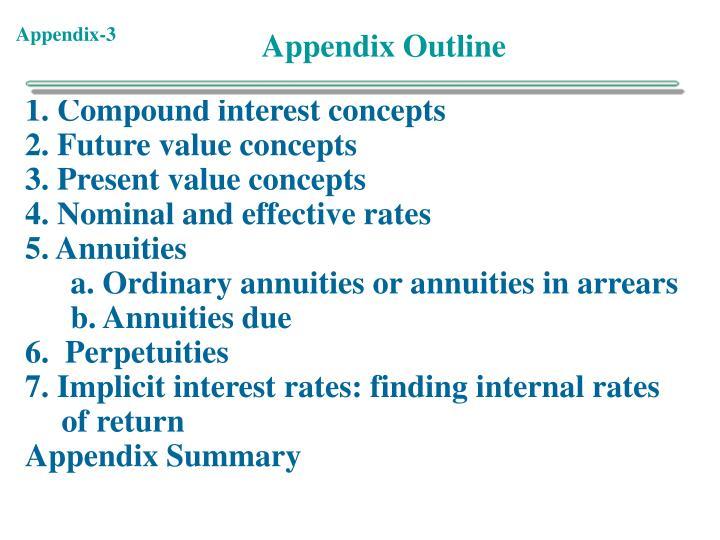 Appendix outline