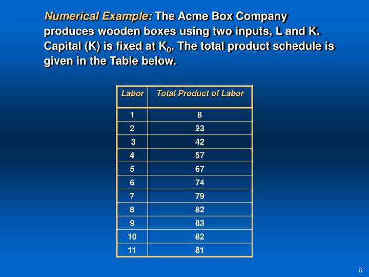 Numerical Example: