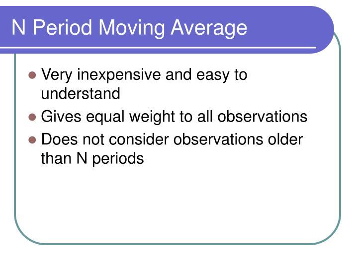 N Period Moving Average