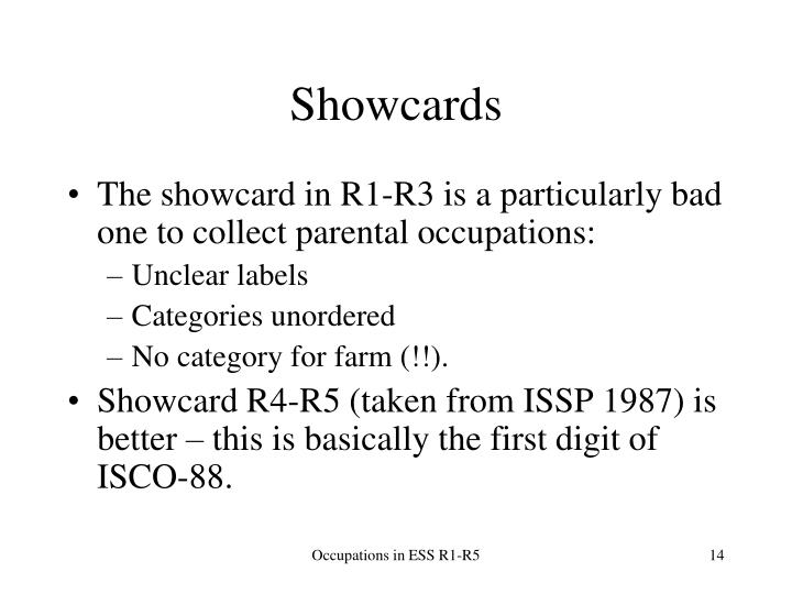Showcards