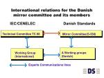 international relations for the danish mirror committee and its members