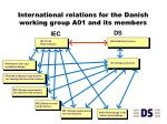 international relations for the danish working group a01 and its members