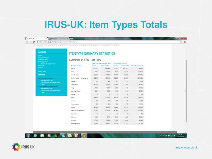 IRUS-UK: Item Types Totals