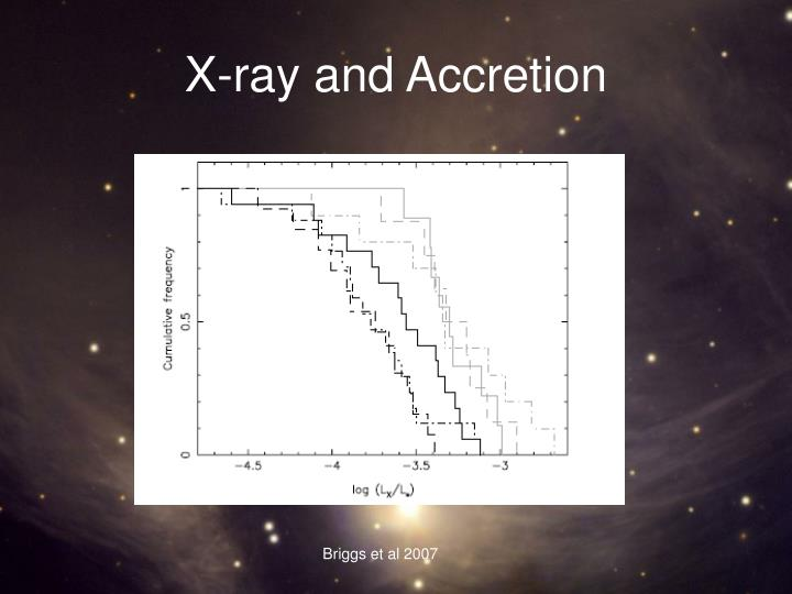 X-ray and Accretion