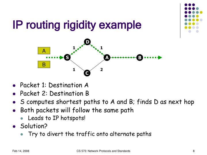 IP routing rigidity example