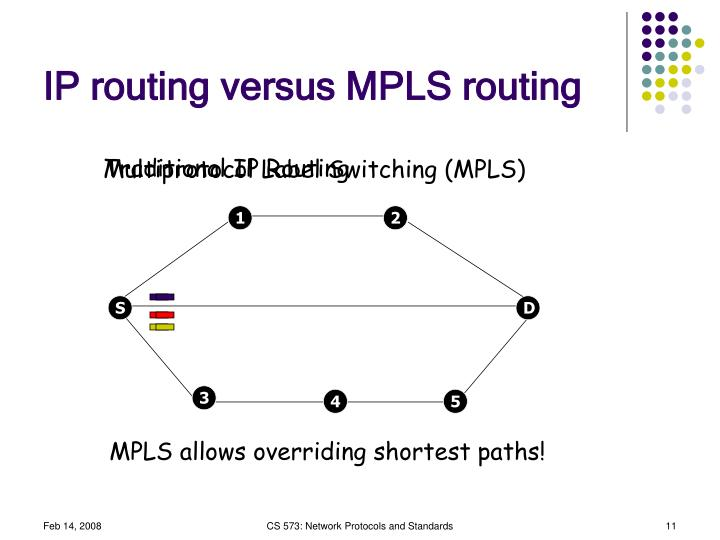 IP routing versus MPLS routing